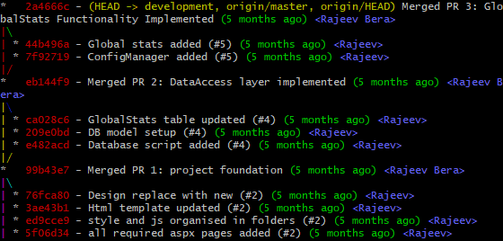 Visualizing your Commits - Git tips